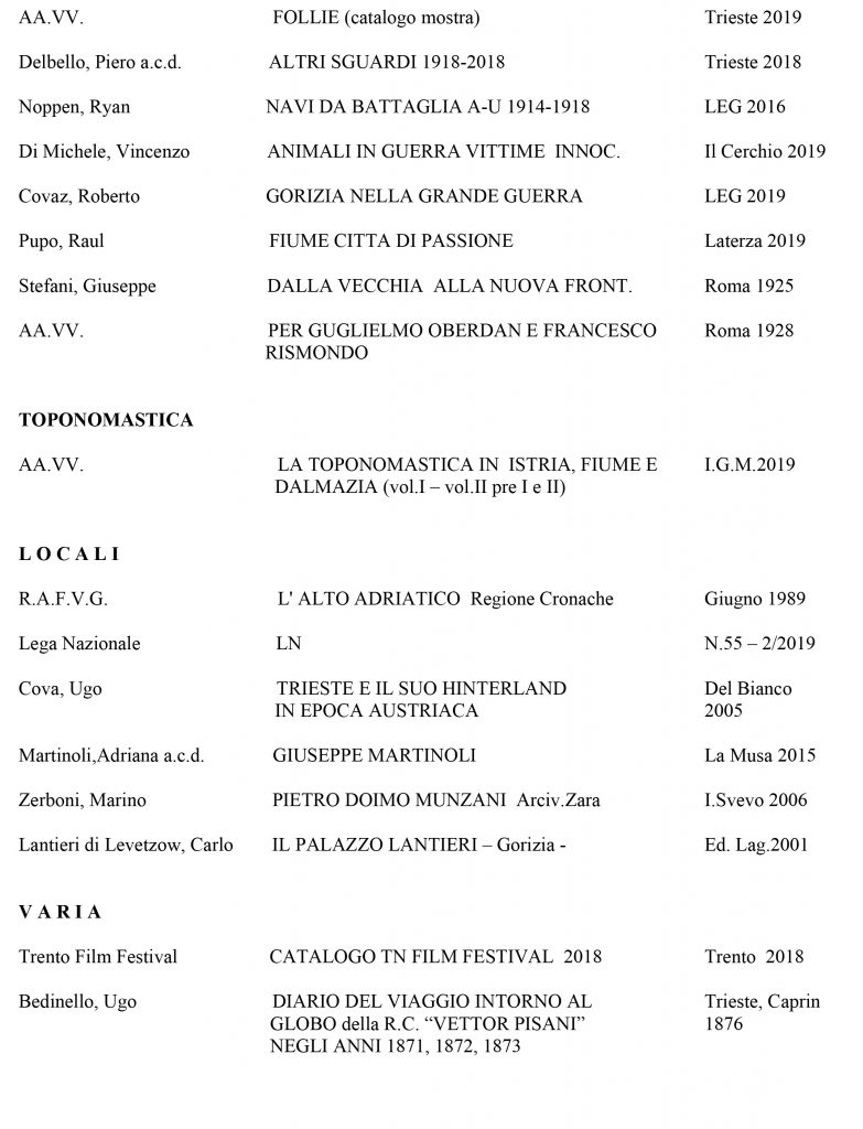 increm.bibliot-marzo-2